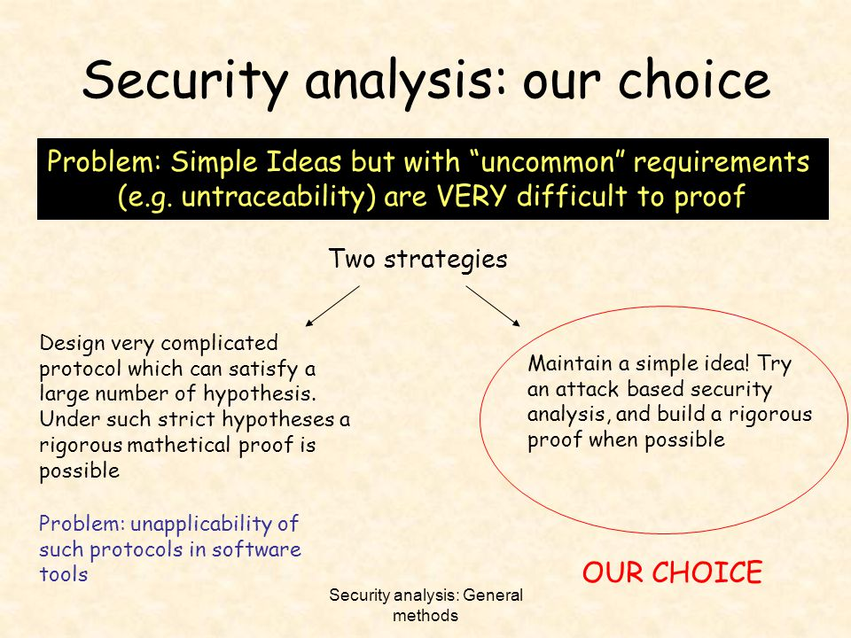 Security analysis: our choice