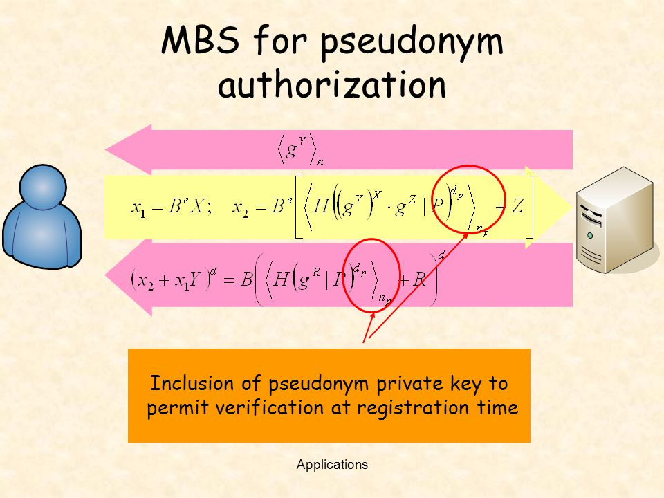 MBS for pseudonym authorization