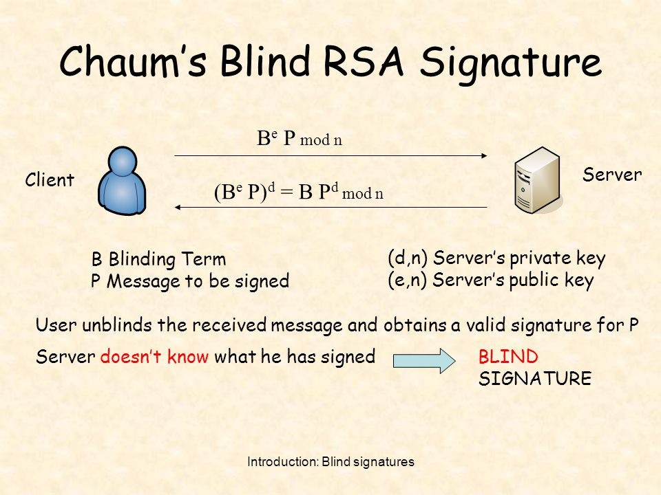 Chaum's Blind RSA Signature