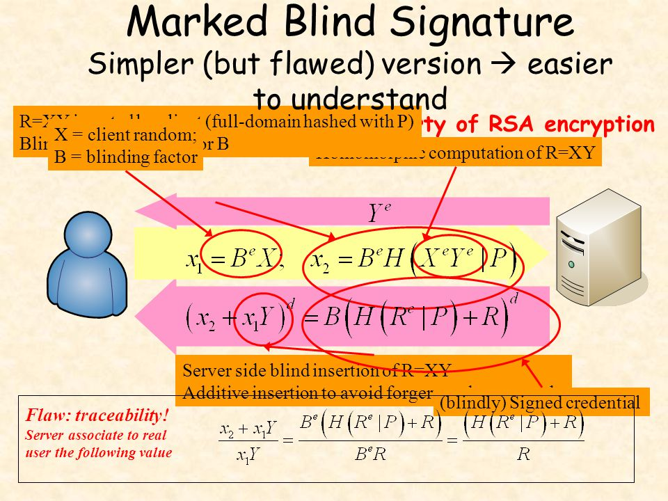 Marked Blind Signature Simpler (but flawed) version  easier to understand