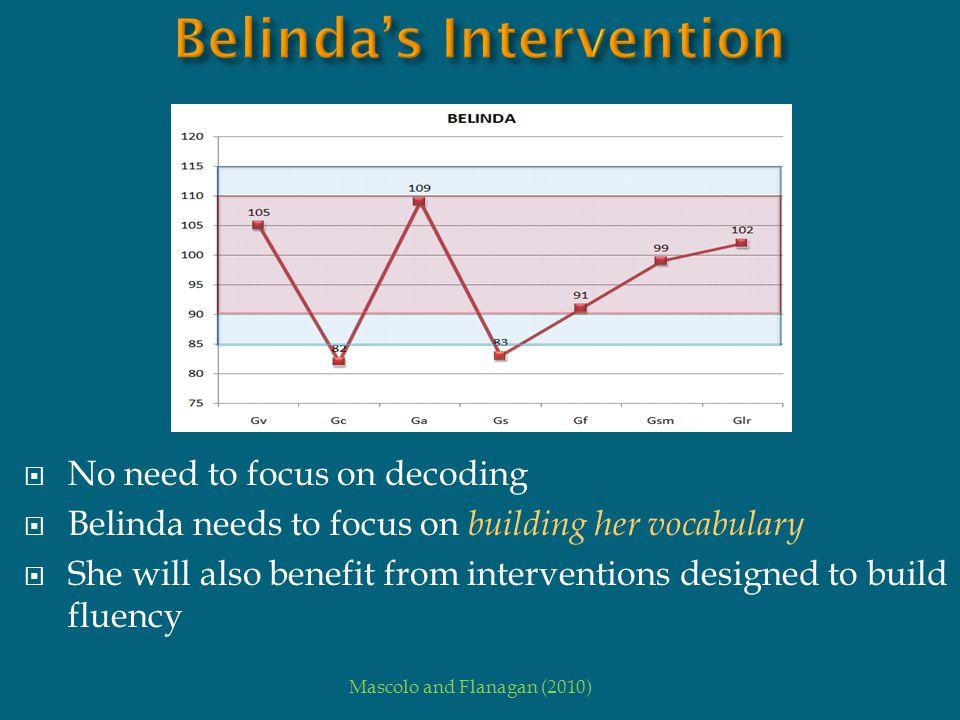 Belinda's Intervention