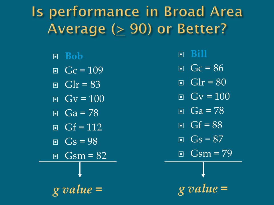 Is performance in Broad Area Average (> 90) or Better