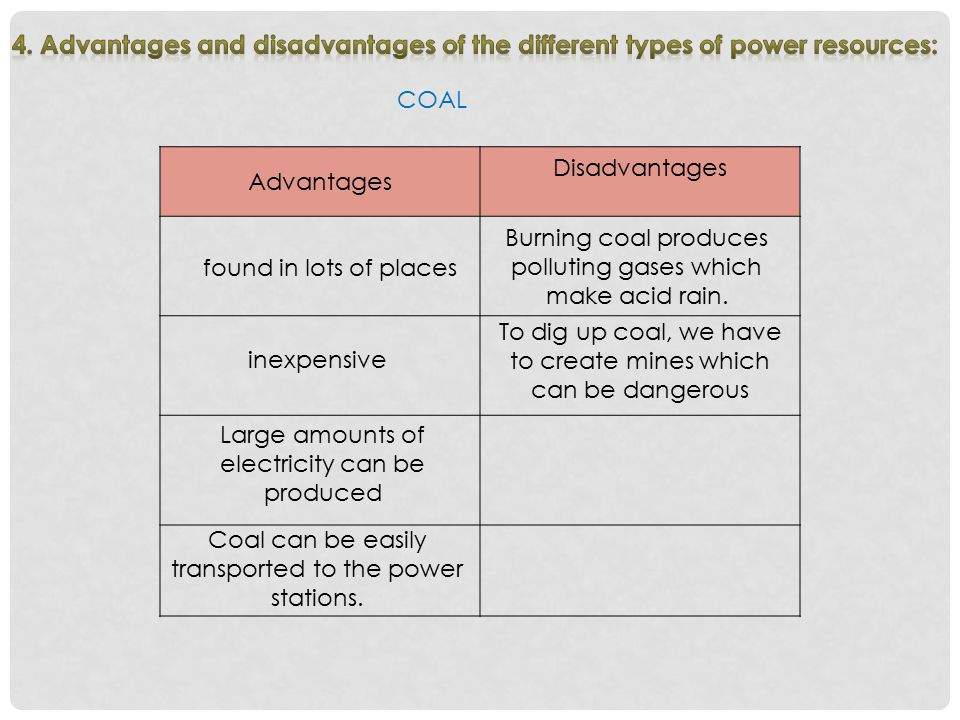 4. Advantages and disadvantages of the different types of power resources: