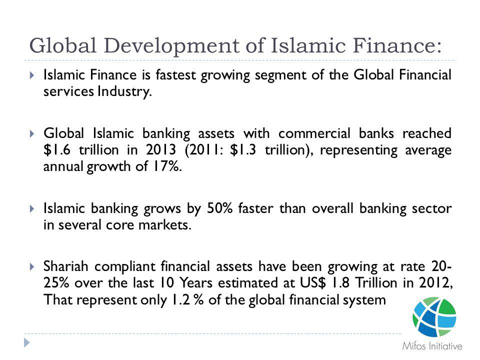 Global Development of Islamic Finance: