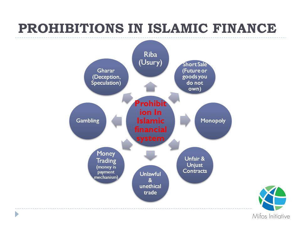 PROHIBITIONS IN ISLAMIC FINANCE