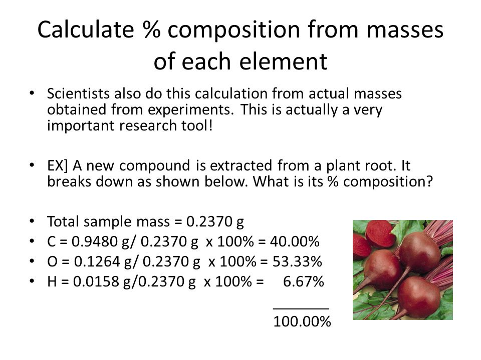 Calculate % composition from masses of each element