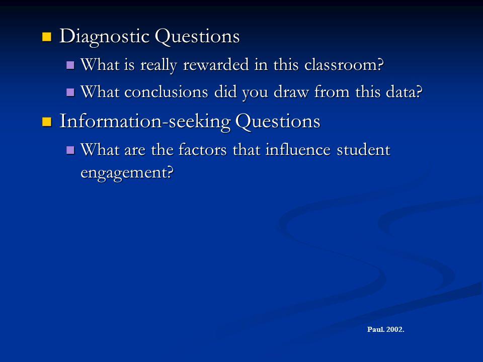 Information-seeking Questions