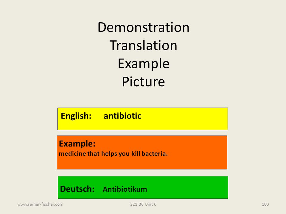 Demonstration Translation Example Picture English: antibiotic Example:
