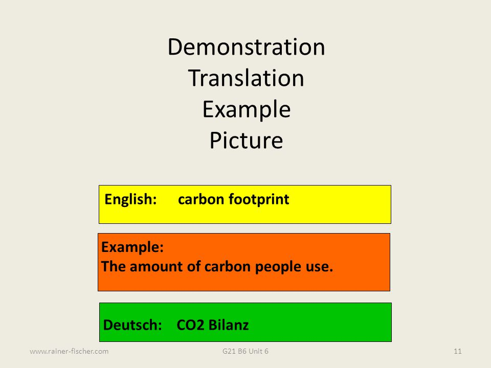 Demonstration Translation Example Picture English: carbon footprint