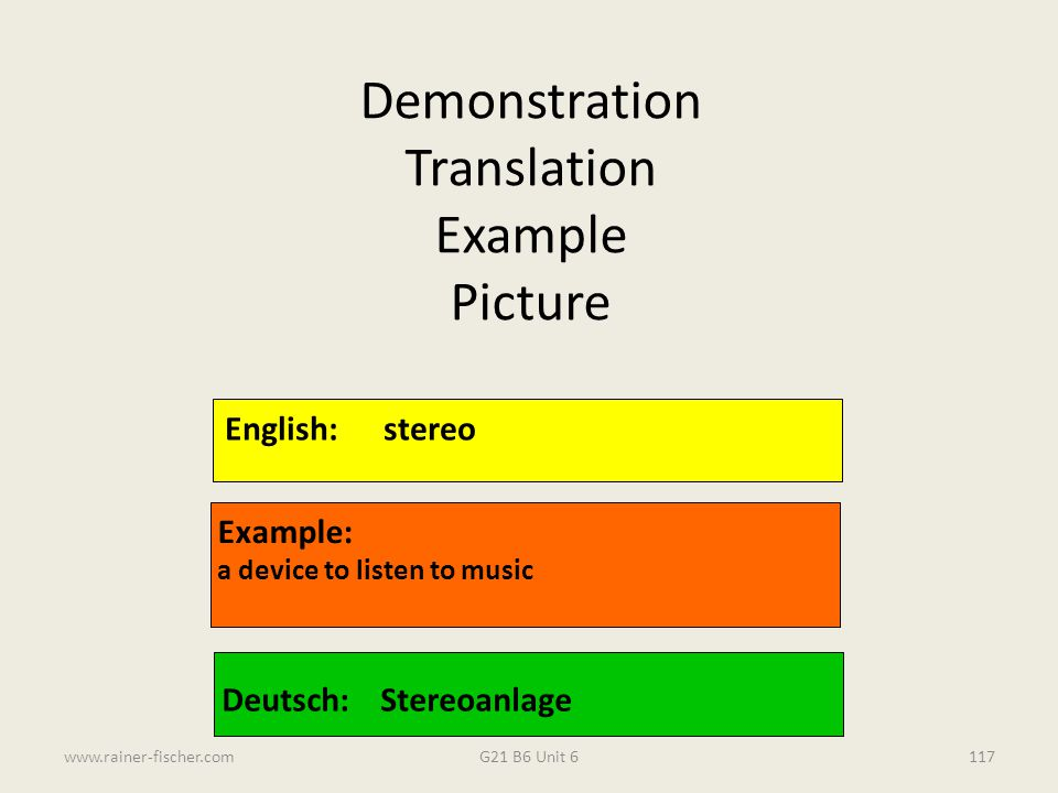 Demonstration Translation Example Picture English: stereo Example: