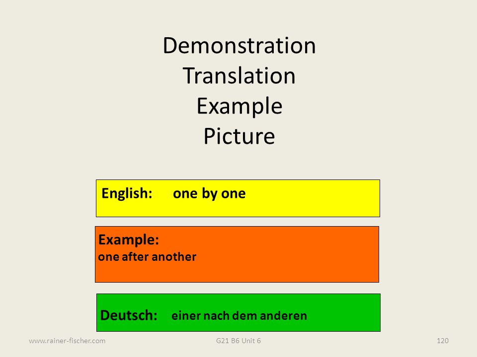 Demonstration Translation Example Picture English: one by one Example: