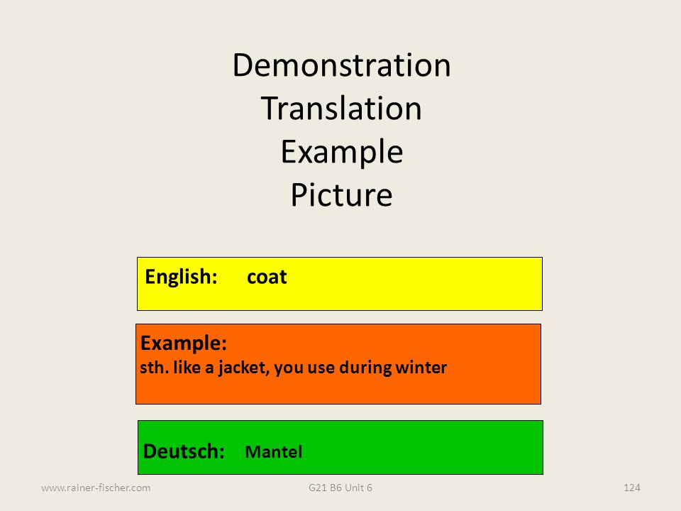 Demonstration Translation Example Picture English: coat Example: