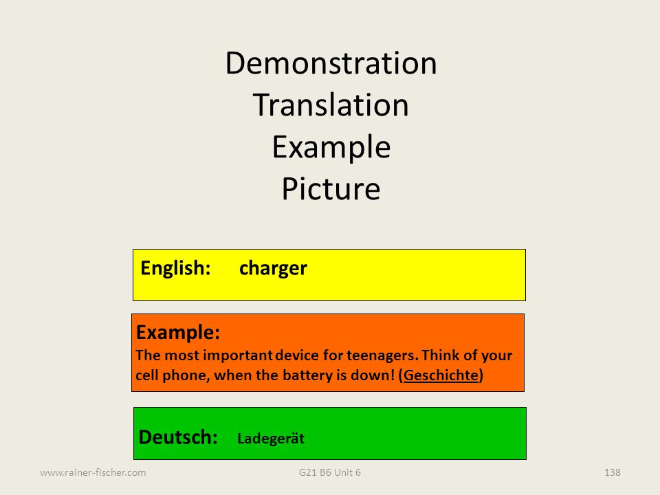 Demonstration Translation Example Picture English: charger Example: