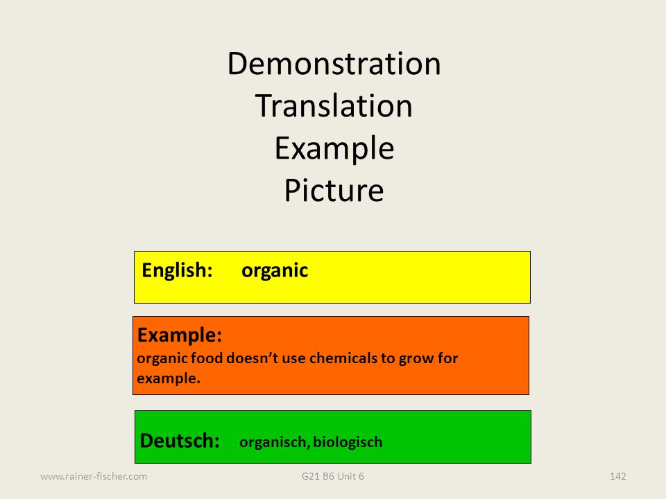 Demonstration Translation Example Picture English: organic Example: