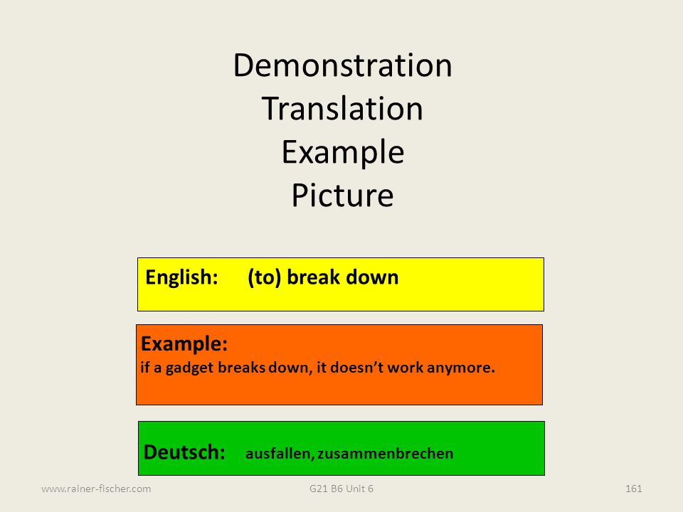 Demonstration Translation Example Picture English: (to) break down