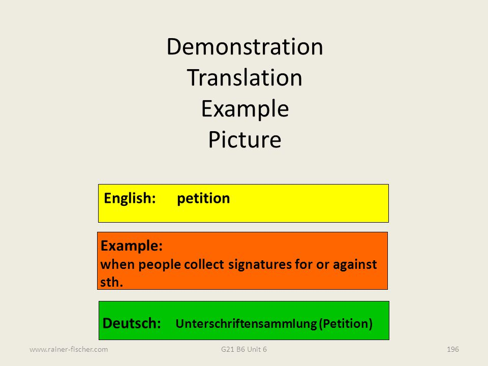 Demonstration Translation Example Picture English: petition Example:
