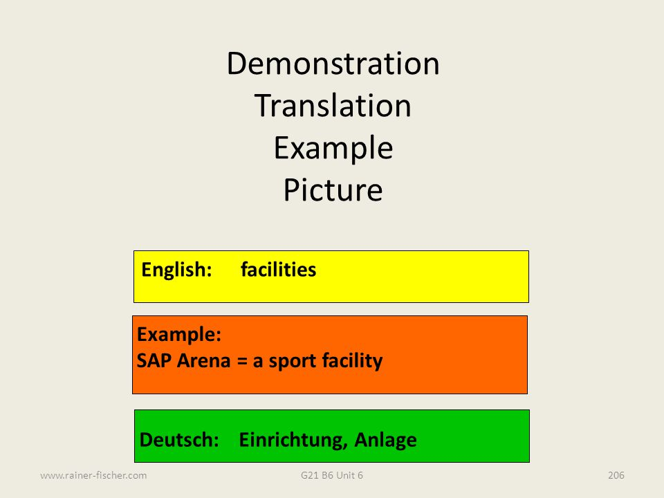 Demonstration Translation Example Picture English: facilities Example:
