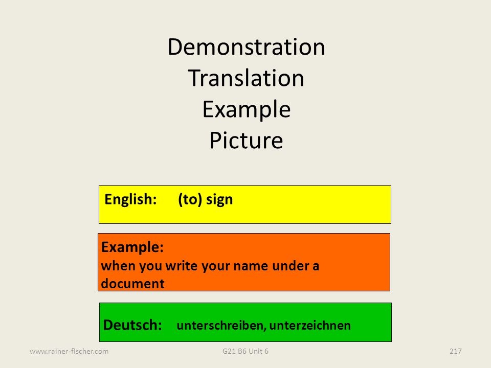 Demonstration Translation Example Picture English: (to) sign Example:
