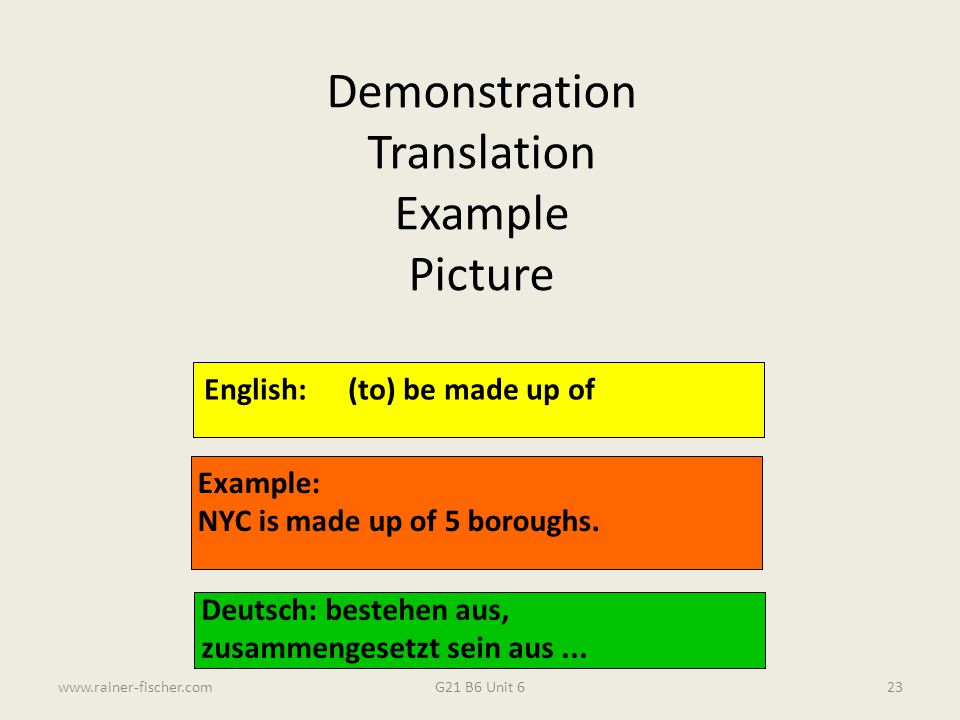 Demonstration Translation Example Picture English: (to) be made up of