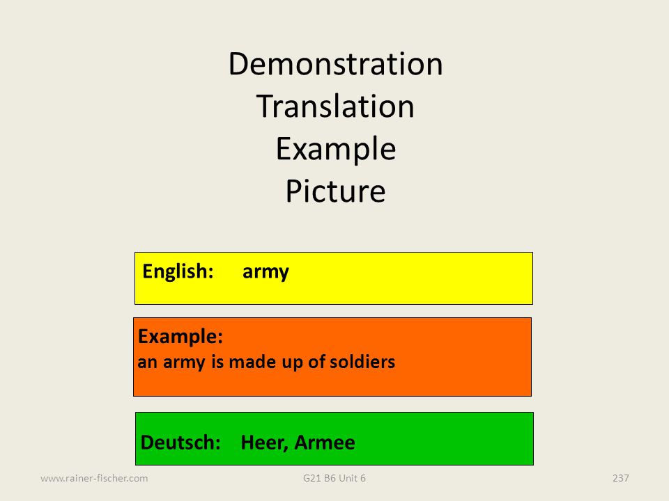 Demonstration Translation Example Picture English: army Example: