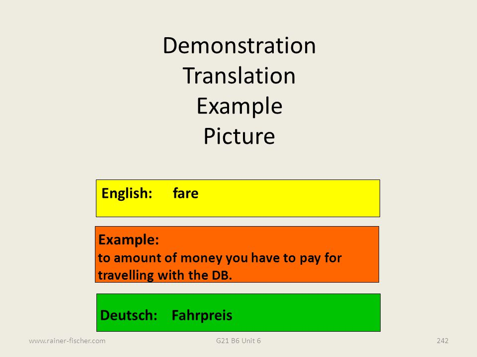 Demonstration Translation Example Picture English: fare Example: