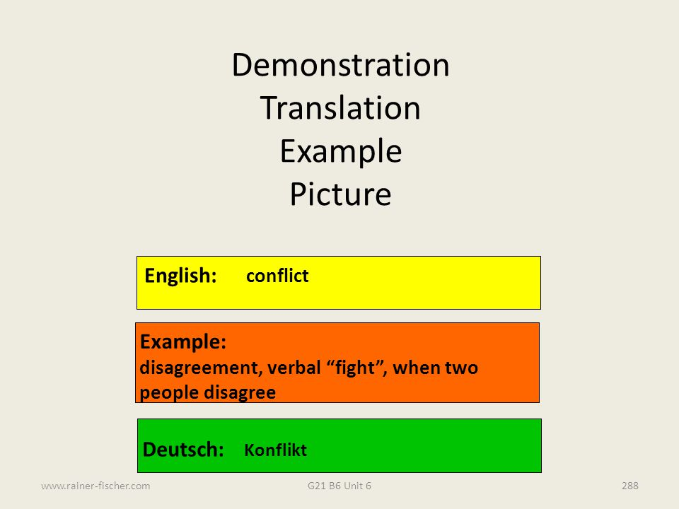 Demonstration Translation Example Picture English: conflict Example: