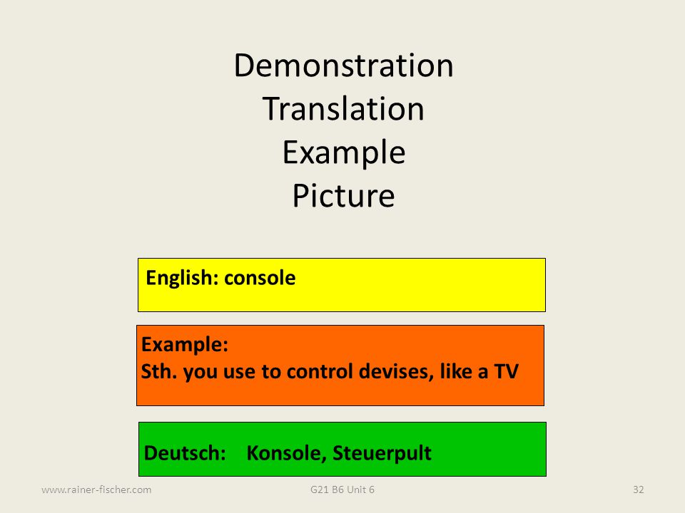 Demonstration Translation Example Picture English: console Example: