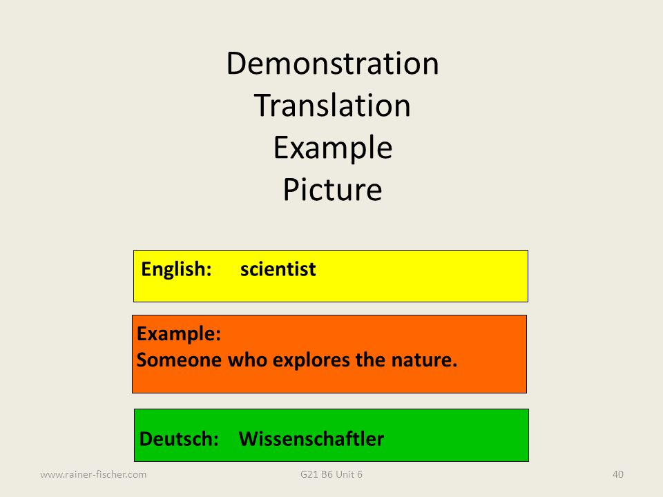 Demonstration Translation Example Picture English: scientist Example: