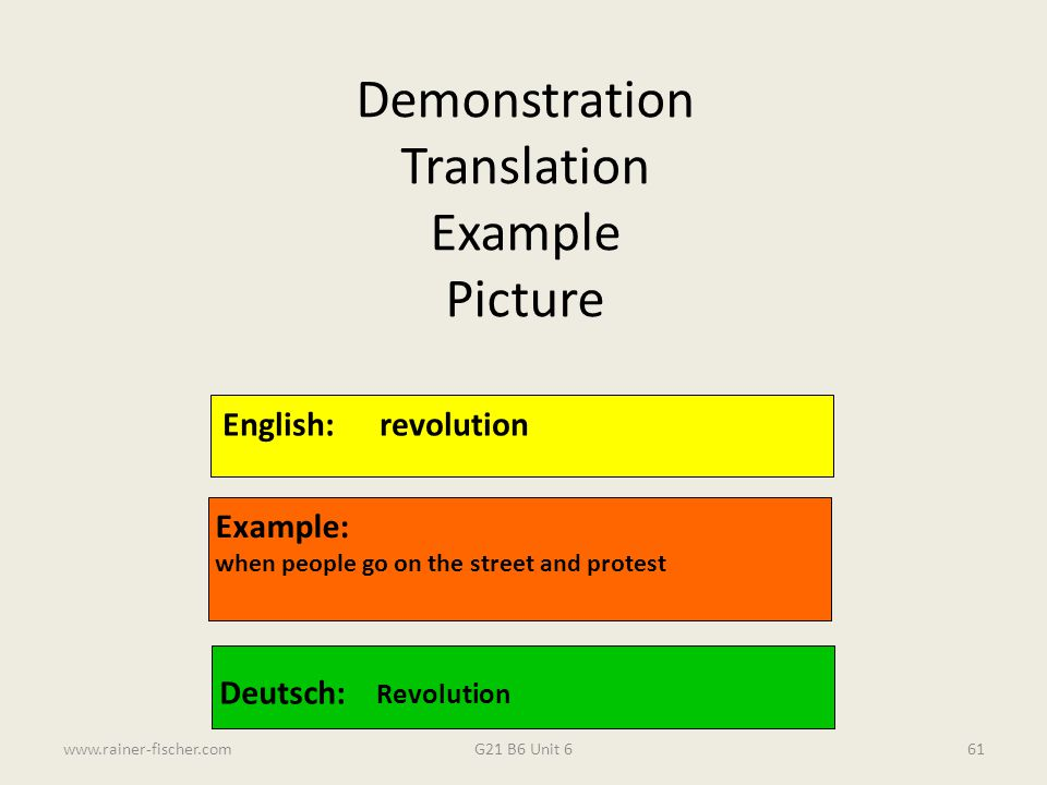 Demonstration Translation Example Picture English: revolution Example: