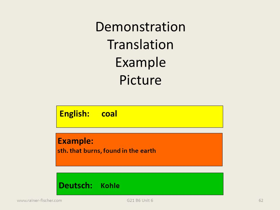 Demonstration Translation Example Picture English: coal Example: