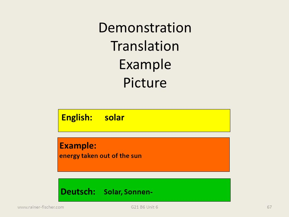 Demonstration Translation Example Picture English: solar Example: