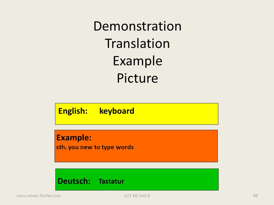 Demonstration Translation Example Picture English: keyboard Example:
