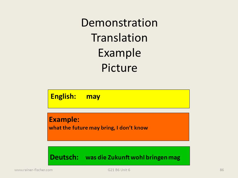 Demonstration Translation Example Picture English: may Example: