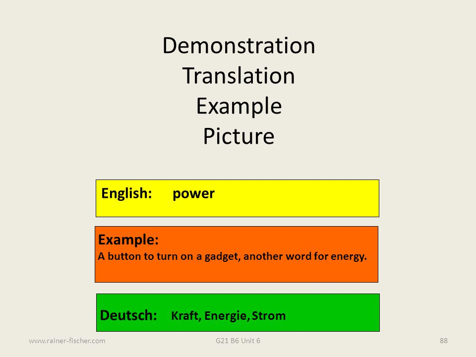 Demonstration Translation Example Picture English: power Example: