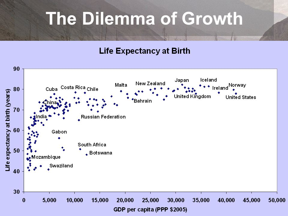 The Dilemma of Growth Growth is unsustainable De-growth is unstable 3