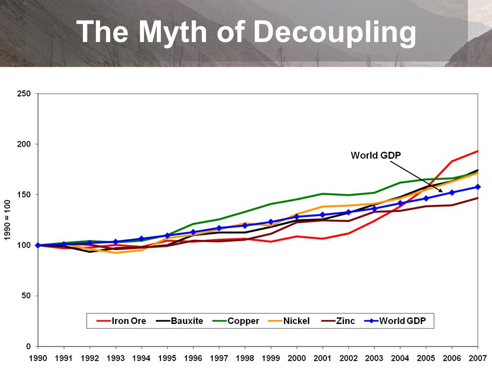 The Myth of Decoupling 5