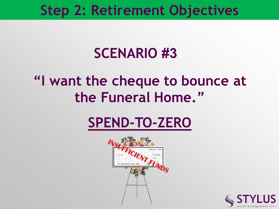 Step 2: Retirement Objectives