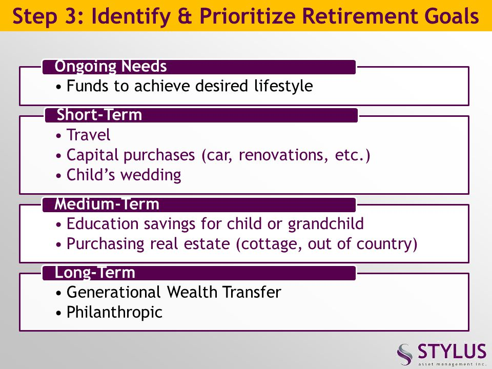 Step 3: Identify & Prioritize Retirement Goals