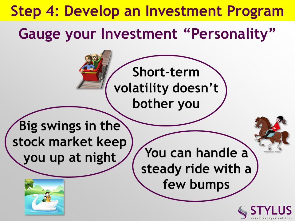 Step 4: Develop an Investment Program