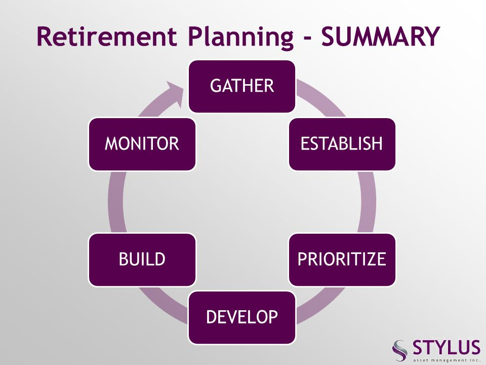 Retirement Planning - SUMMARY