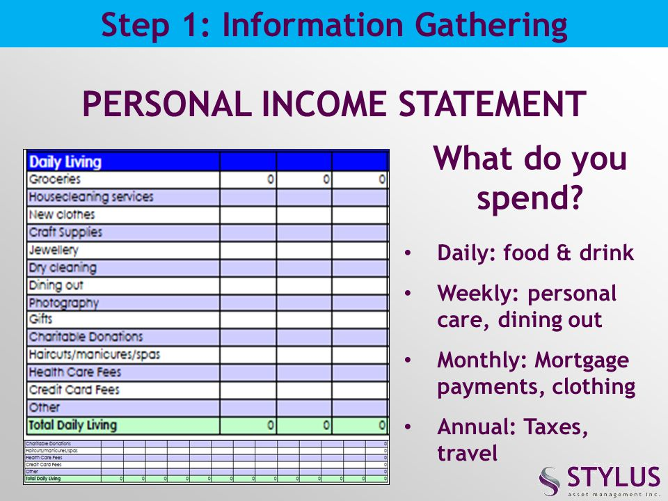 Step 1: Information Gathering PERSONAL INCOME STATEMENT