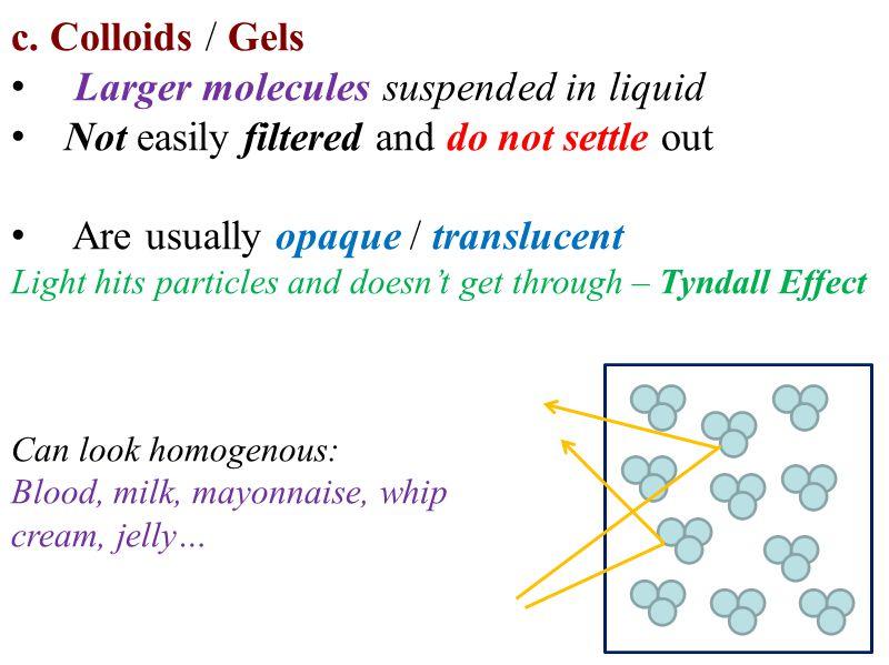 Larger molecules suspended in liquid