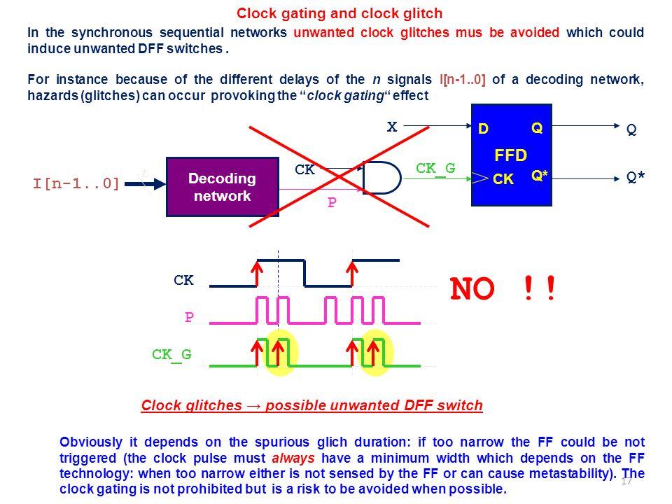 Clock gating and clock glitch