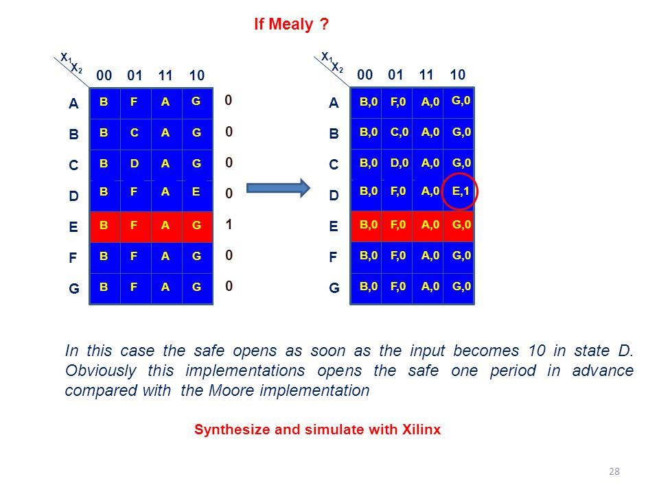 If Mealy B. 00. 01. 11. 10. F. A. G. C. D. E. AA- 1. X1. X2. B,0. 00. 01. 11. 10.