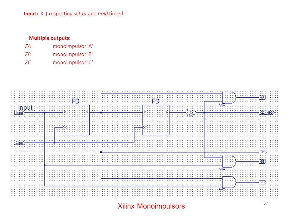 Xilinx Monoimpulsors Input Input: X ( respecting setup and hold times)