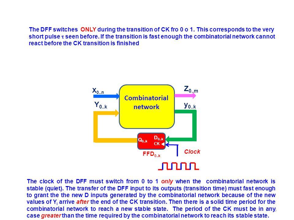 Combinatorial network