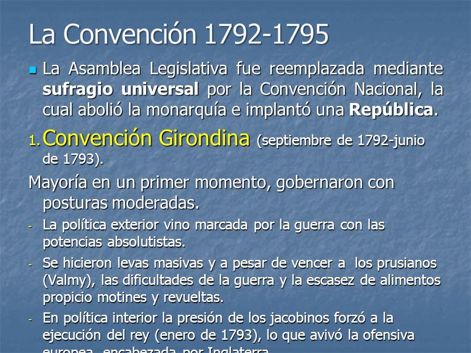 La Convención 1792-1795