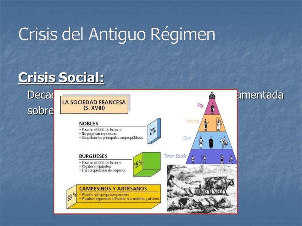 Crisis del Antiguo Régimen