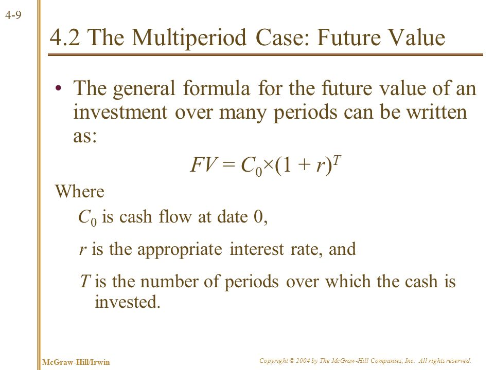 4.2 The Multiperiod Case: Future Value