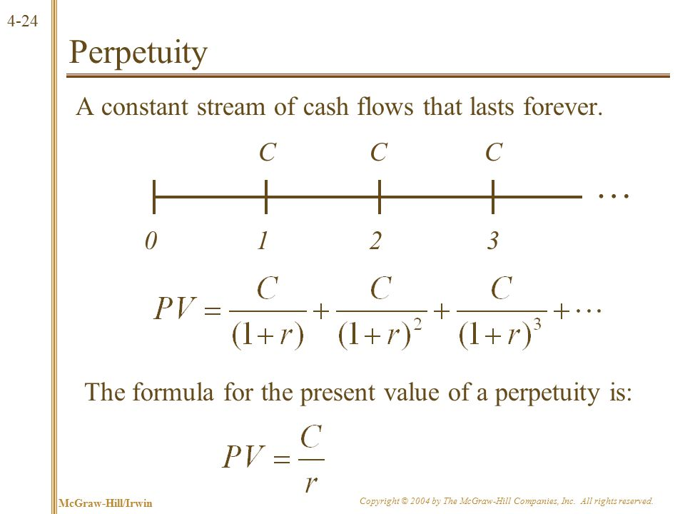 Perpetuity: Example
